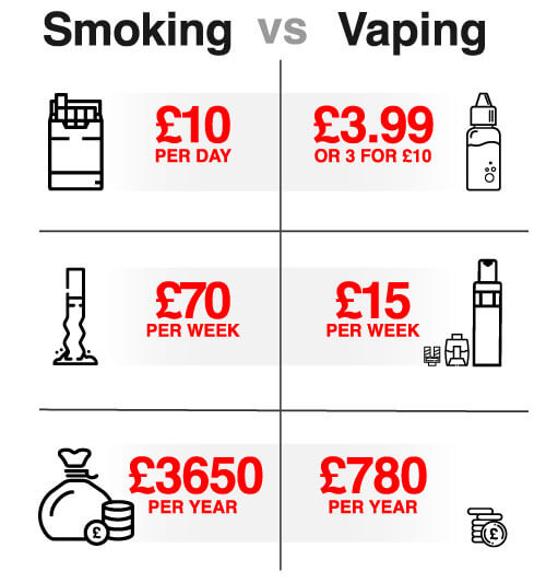 vaping-savings